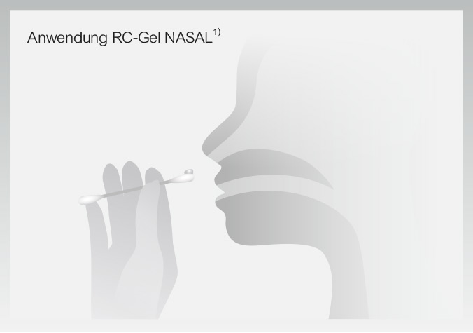 Anwendung RC-Gel NASAL